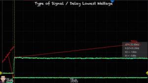 Qualité signal vape chipset